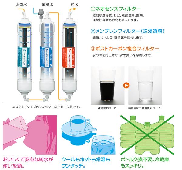 RO浄水器
